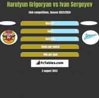 Harutyun Grigoryan vs Ivan Sergeyev h2h player stats