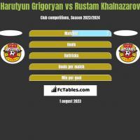 Harutyun Grigoryan vs Rustam Khalnazarov h2h player stats