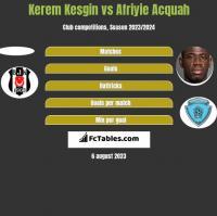 Kerem Kesgin vs Afriyie Acquah h2h player stats