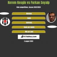 Kerem Kesgin vs Furkan Soyalp h2h player stats