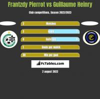 Frantzdy Pierrot vs Guillaume Heinry h2h player stats