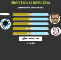 Mehdi Leris vs Adrien Silva h2h player stats