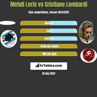 Mehdi Leris vs Cristiano Lombardi h2h player stats