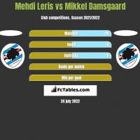 Mehdi Leris vs Mikkel Damsgaard h2h player stats