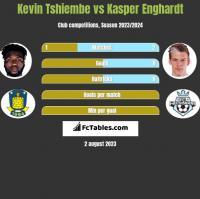 Kevin Tshiembe vs Kasper Enghardt h2h player stats
