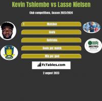 Kevin Tshiembe vs Lasse Nielsen h2h player stats