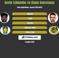 Kevin Tshiembe vs Adam Soerensen h2h player stats