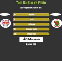 Tom Barlow vs Fabio h2h player stats