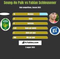 Seung-Ho Paik vs Fabian Schleusener h2h player stats