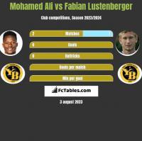 Mohamed Ali vs Fabian Lustenberger h2h player stats