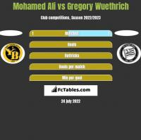 Mohamed Ali vs Gregory Wuethrich h2h player stats