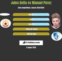 Jules Keita vs Manuel Perez h2h player stats