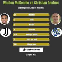 Weston McKennie vs Christian Gentner h2h player stats