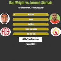 Haji Wright vs Jerome Sinclair h2h player stats