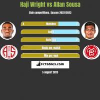 Haji Wright vs Allan Sousa h2h player stats