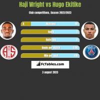 Haji Wright vs Hugo Ekitike h2h player stats