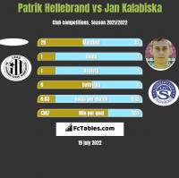 Patrik Hellebrand vs Jan Kalabiska h2h player stats