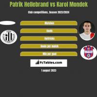 Patrik Hellebrand vs Karol Mondek h2h player stats