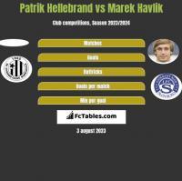 Patrik Hellebrand vs Marek Havlik h2h player stats
