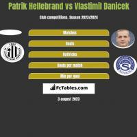Patrik Hellebrand vs Vlastimil Danicek h2h player stats