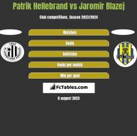 Patrik Hellebrand vs Jaromir Blazej h2h player stats