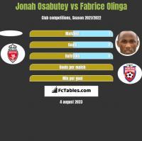 Jonah Osabutey vs Fabrice Olinga h2h player stats