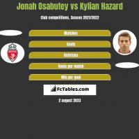 Jonah Osabutey vs Kylian Hazard h2h player stats