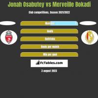 Jonah Osabutey vs Merveille Bokadi h2h player stats