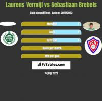 Laurens Vermijl vs Sebastiaan Brebels h2h player stats