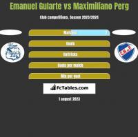 Emanuel Gularte vs Maximiliano Perg h2h player stats
