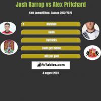 Josh Harrop vs Alex Pritchard h2h player stats