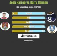 Josh Harrop vs Barry Bannan h2h player stats