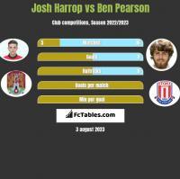 Josh Harrop vs Ben Pearson h2h player stats
