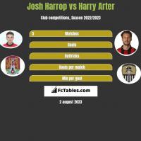 Josh Harrop vs Harry Arter h2h player stats