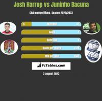 Josh Harrop vs Juninho Bacuna h2h player stats