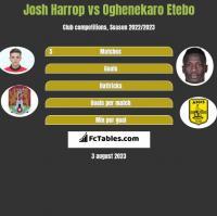 Josh Harrop vs Oghenekaro Etebo h2h player stats