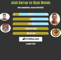 Josh Harrop vs Ryan Woods h2h player stats