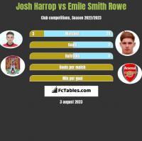 Josh Harrop vs Emile Smith Rowe h2h player stats