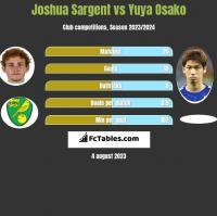 Joshua Sargent vs Yuya Osako h2h player stats