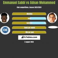 Emmanuel Sabbi vs Adnan Mohammed h2h player stats