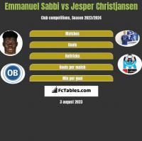 Emmanuel Sabbi vs Jesper Christjansen h2h player stats