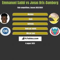 Emmanuel Sabbi vs Jonas Brix-Damborg h2h player stats