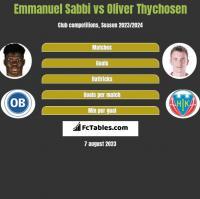 Emmanuel Sabbi vs Oliver Thychosen h2h player stats