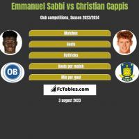 Emmanuel Sabbi vs Christian Cappis h2h player stats