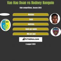 Van Hau Doan vs Rodney Kongolo h2h player stats