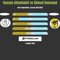 Hassan Altambakti vs Ahmed Bamsaud h2h player stats