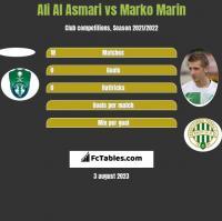 Ali Al Asmari vs Marko Marin h2h player stats