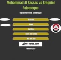 Mohammad Al Bassas vs Ezequiel Palomeque h2h player stats