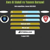 Awn Al Slaluli vs Yaseen Barnawi h2h player stats