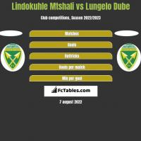 Lindokuhle Mtshali vs Lungelo Dube h2h player stats